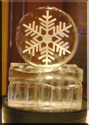 Snowflake on Low Base